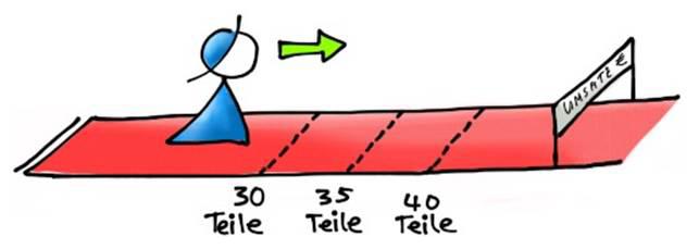 Piktogramm Ziellinie